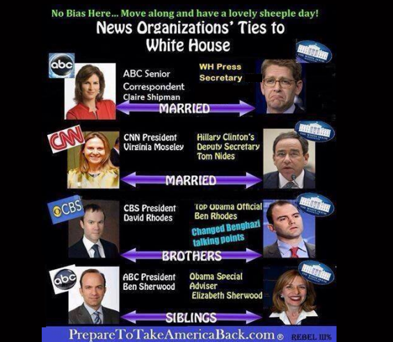 News-cronyism
