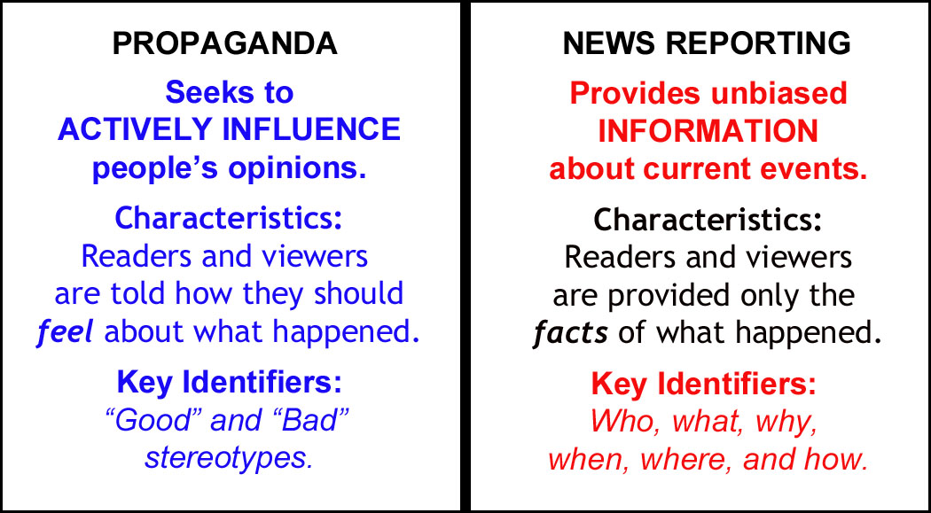 news-reporting-vs-propaganda